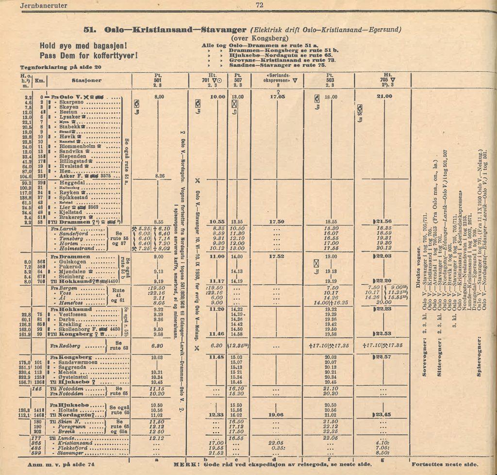Rutetabell fra 1950